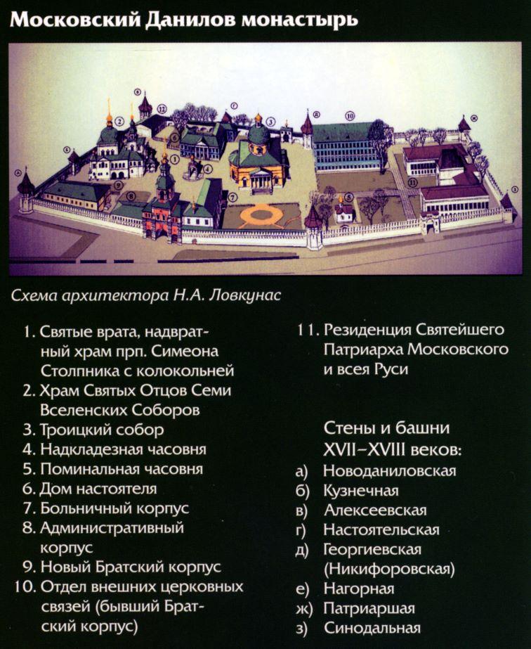 План Данилова монастыря.