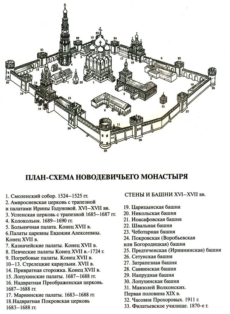 Адрес Новодевичьего монастыря: