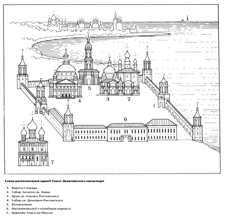 План Спасо-Яковлевского